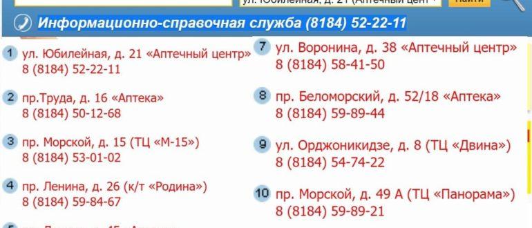 Аптека 29 заказ лекарств