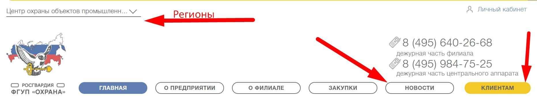 ФГУП Охрана личный кабинет